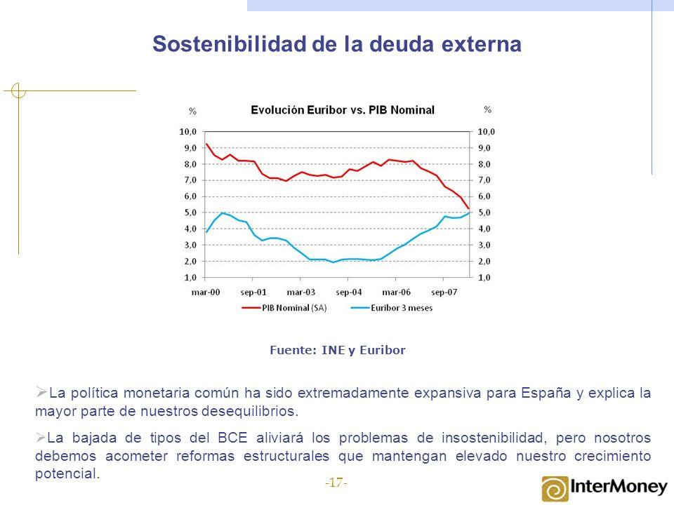Sostenibilidad de la deuda externa La política monetaria común ha sido extremadamente expansiva para España y explica la mayor parte de nuestros desequilibrios.