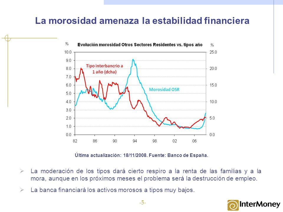 La morosidad amenaza la estabilidad financiera Última actualización: 18/11/2008. Fuente: Banco de España. La moderación de los tipos dará cierto respi