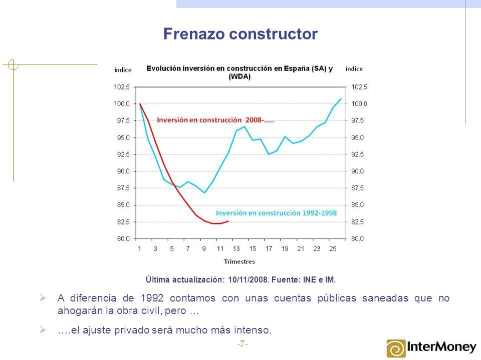 Frenazo constructor Última actualización: 10/11/2008. Fuente: INE e IM. A diferencia de 1992 contamos con unas cuentas públicas saneadas que no ahogar