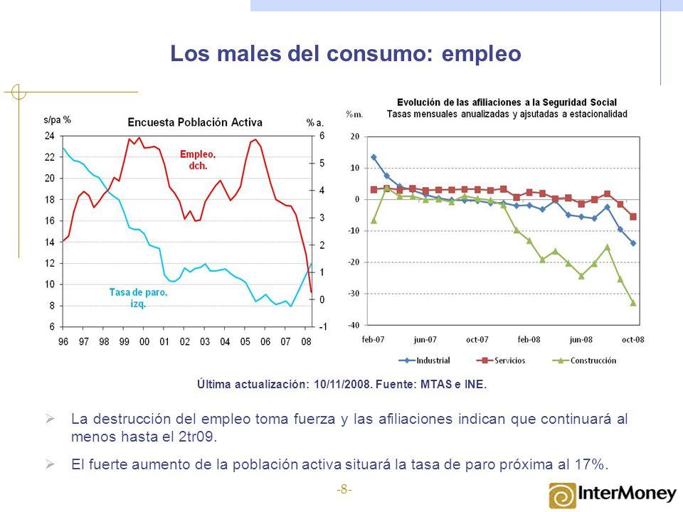 Los males del consumo: empleo Última actualización: 10/11/2008. Fuente: MTAS e INE. La destrucción del empleo toma fuerza y las afiliaciones indican q