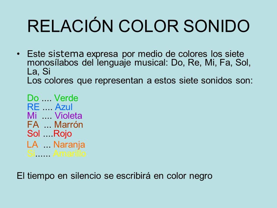 RELACIÓN COLOR SONIDO Este sistema expresa por medio de colores los siete monosílabos del lenguaje musical: Do, Re, Mi, Fa, Sol, La, Si Los colores qu
