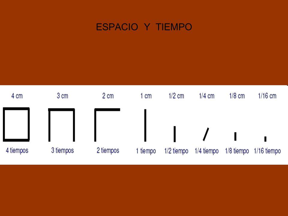 LINEA DE CLAVE Es una línea horizontal en la que se colocan las notas musicales Separa los sonidos Agudos, de los Medios y Graves Se escribe el sonido La de Afinación, situado encima o debajo según la extensión de instrumento