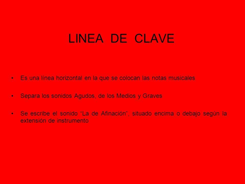 LINEA DE CLAVE Es una línea horizontal en la que se colocan las notas musicales Separa los sonidos Agudos, de los Medios y Graves Se escribe el sonido