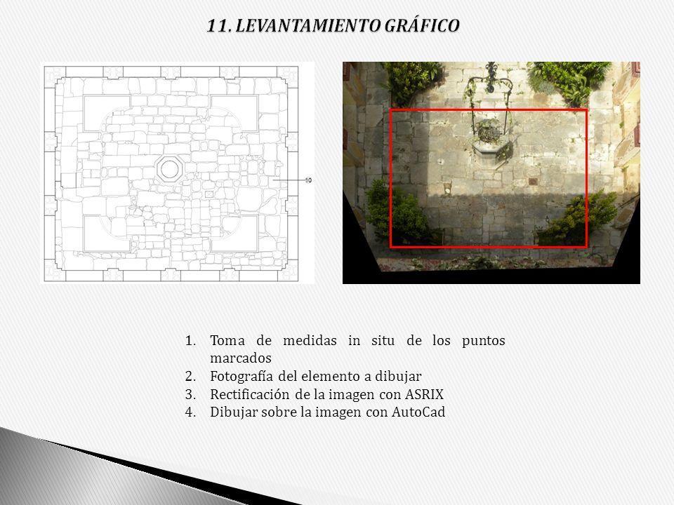 1.Toma de medidas in situ de los puntos marcados 2.Fotografía del elemento a dibujar 3.Rectificación de la imagen con ASRIX 4.Dibujar sobre la imagen