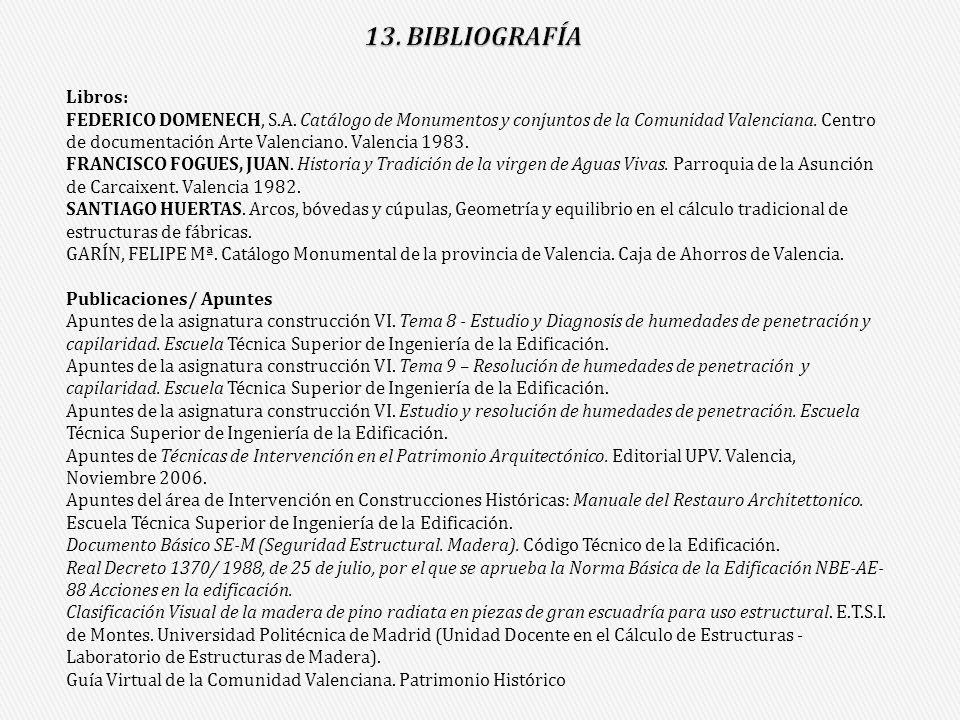 Libros: FEDERICO DOMENECH, S.A. Catálogo de Monumentos y conjuntos de la Comunidad Valenciana. Centro de documentación Arte Valenciano. Valencia 1983.