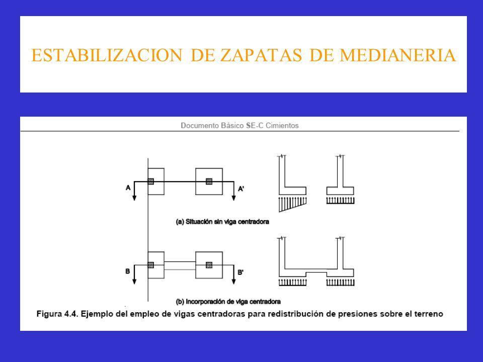 ESTABILIZACION DE ZAPATAS DE MEDIANERIA