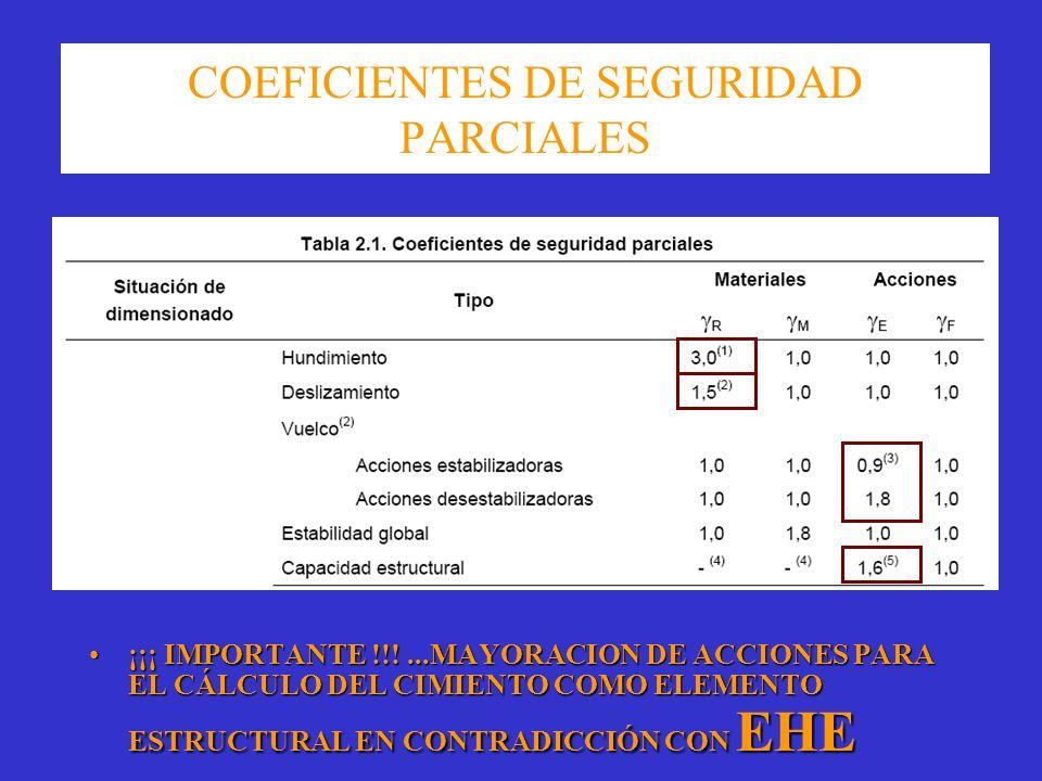 COEFICIENTES DE SEGURIDAD PARCIALES ¡¡¡ IMPORTANTE !!!...MAYORACION DE ACCIONES PARA EL CÁLCULO DEL CIMIENTO COMO ELEMENTO ESTRUCTURAL EN CONTRADICCIÓ