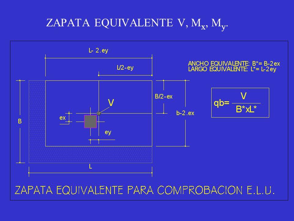 ZAPATA EQUIVALENTE V, M x, M y.