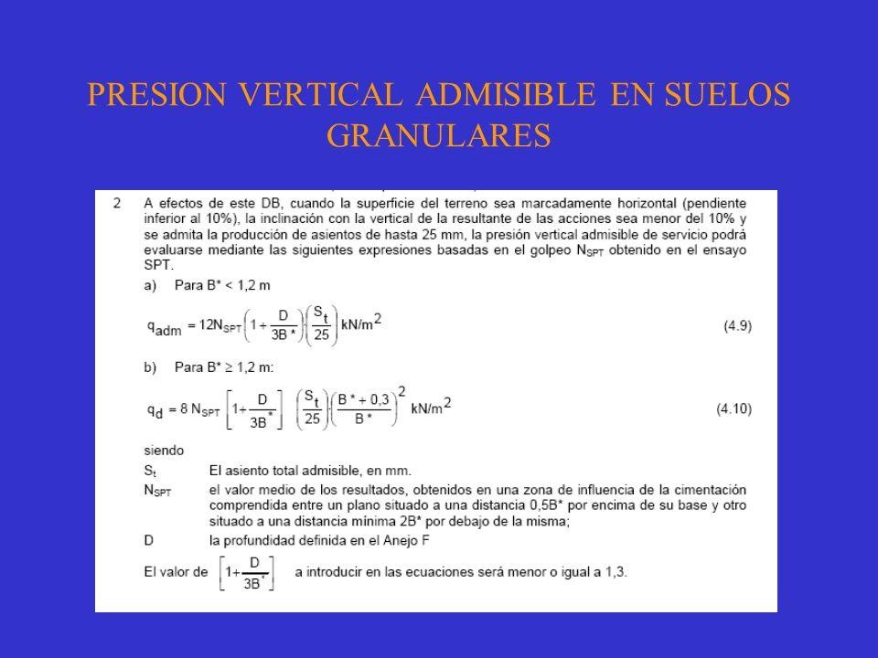 PRESION VERTICAL ADMISIBLE EN SUELOS GRANULARES