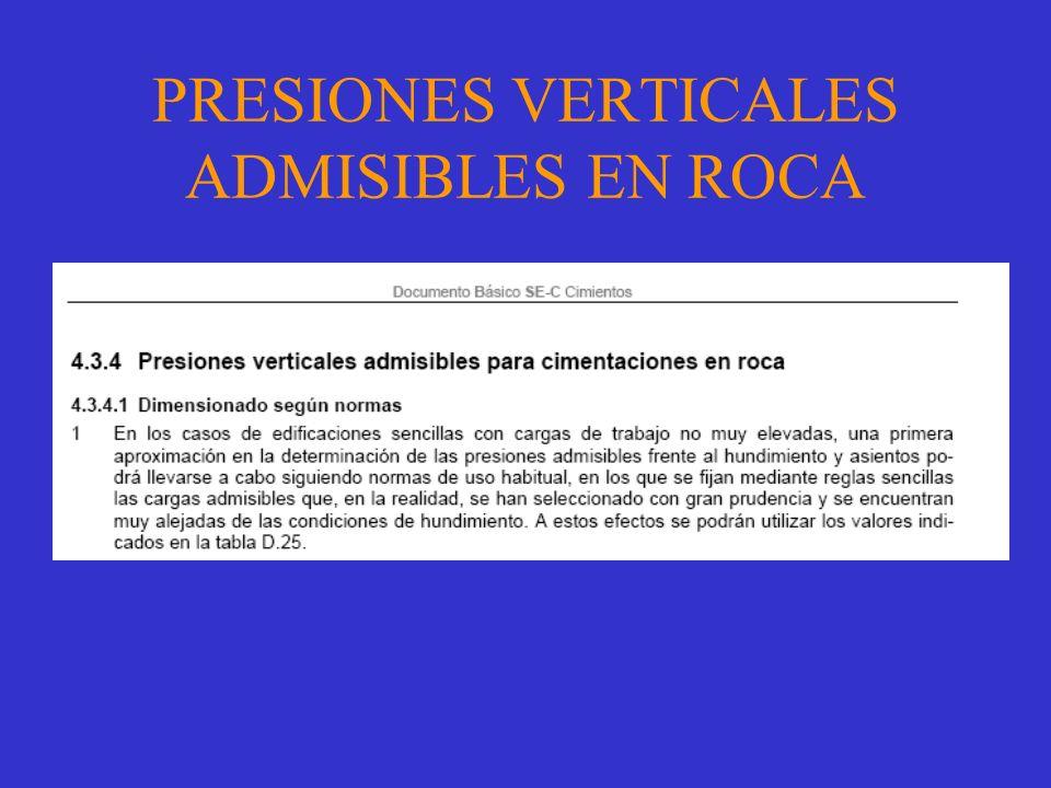 PRESIONES VERTICALES ADMISIBLES EN ROCA