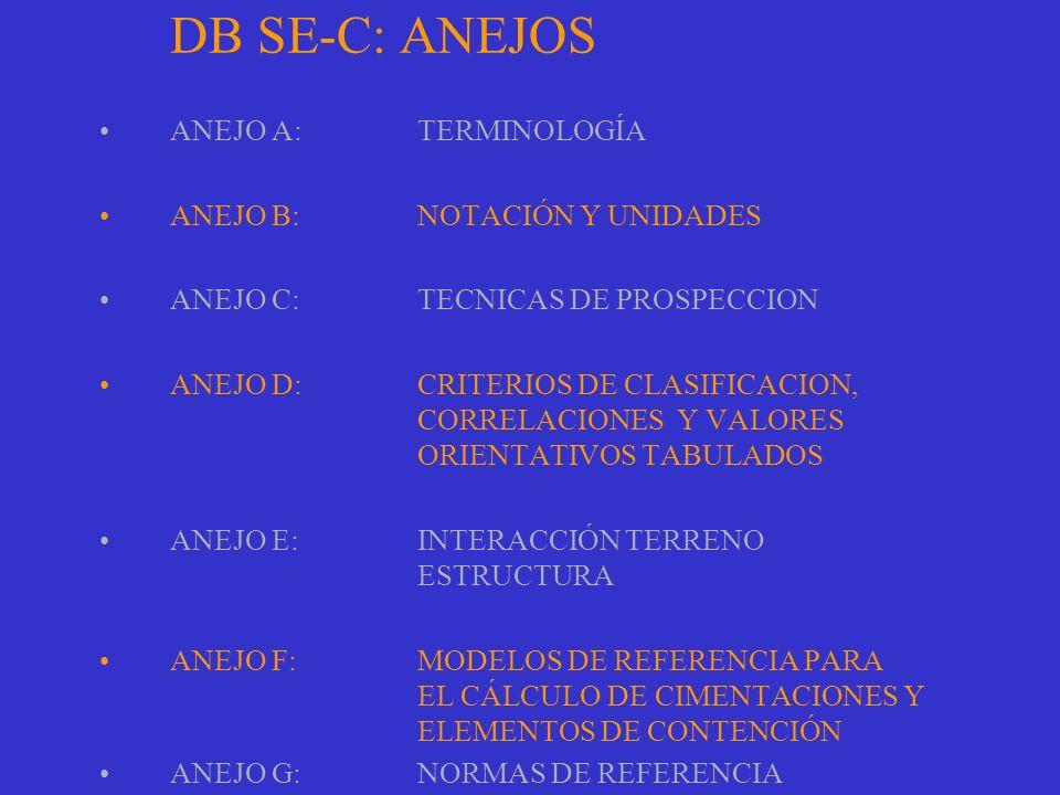 DB SE-C: ANEJOS ANEJO A: TERMINOLOGÍA ANEJO B: NOTACIÓN Y UNIDADES ANEJO C:TECNICAS DE PROSPECCION ANEJO D: CRITERIOS DE CLASIFICACION, CORRELACIONES