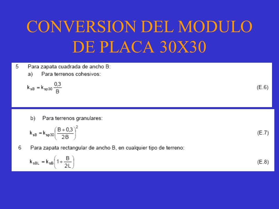 CONVERSION DEL MODULO DE PLACA 30X30