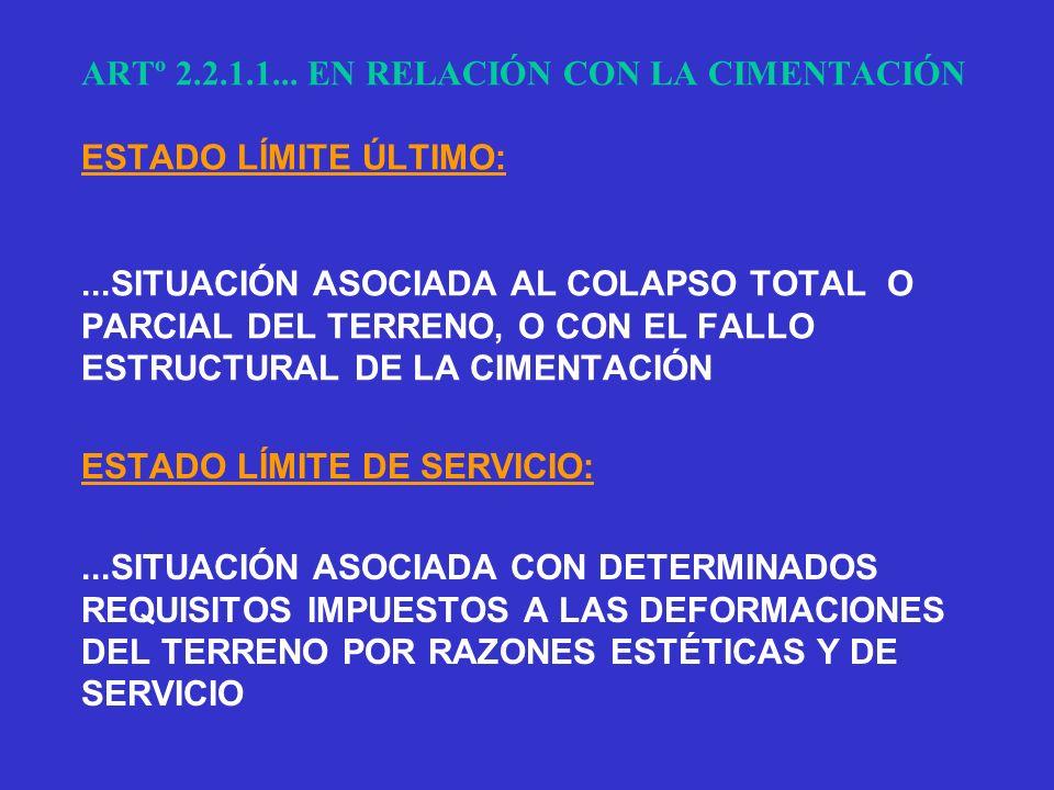 ARTº 2.2.1.1... EN RELACIÓN CON LA CIMENTACIÓN ESTADO LÍMITE ÚLTIMO:...SITUACIÓN ASOCIADA AL COLAPSO TOTAL O PARCIAL DEL TERRENO, O CON EL FALLO ESTRU