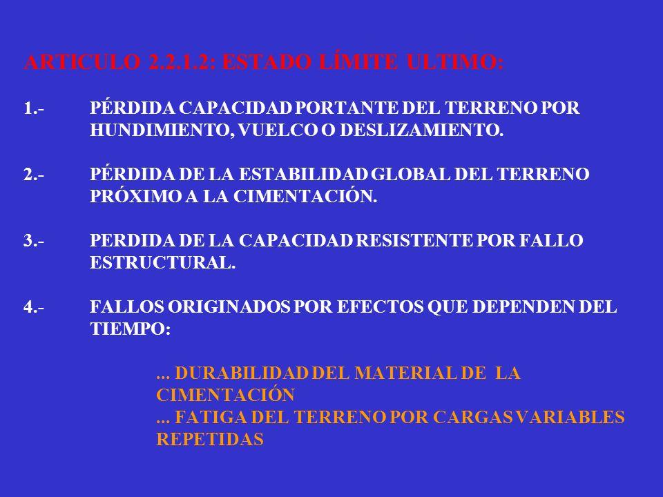 ARTICULO 2.2.1.2: ESTADO LÍMITE ULTIMO: 1.-PÉRDIDA CAPACIDAD PORTANTE DEL TERRENO POR HUNDIMIENTO, VUELCO O DESLIZAMIENTO. 2.-PÉRDIDA DE LA ESTABILIDA