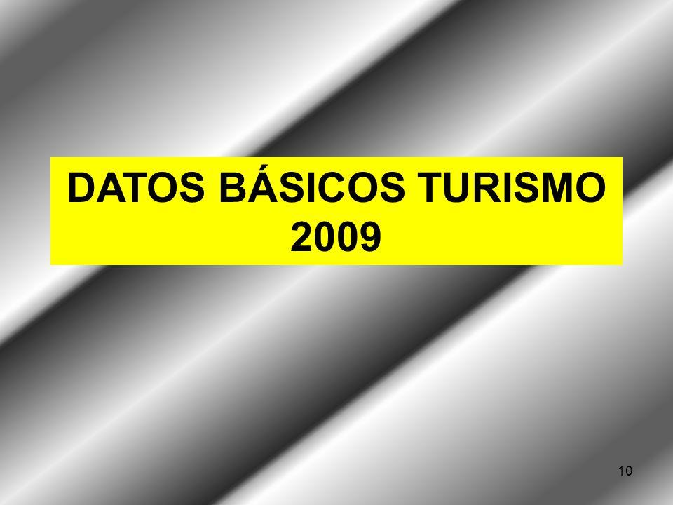 10 DATOS BÁSICOS TURISMO 2009