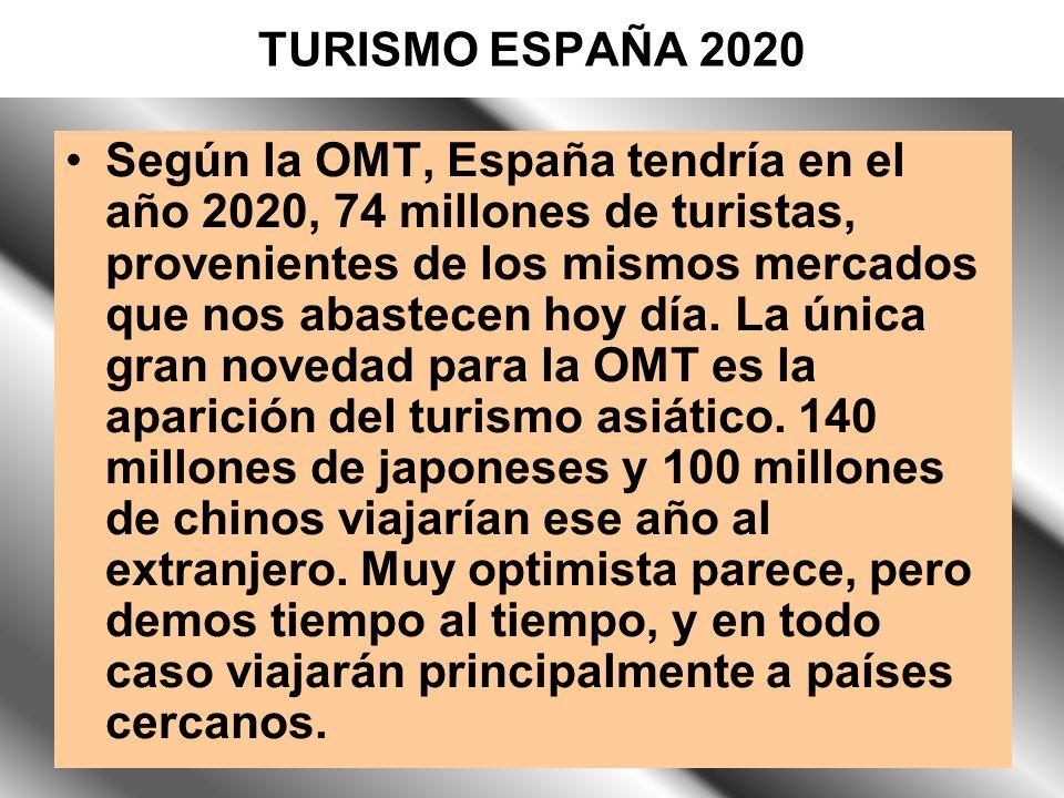 17 TURISMO ESPAÑA 2020 Según la OMT, España tendría en el año 2020, 74 millones de turistas, provenientes de los mismos mercados que nos abastecen hoy día.