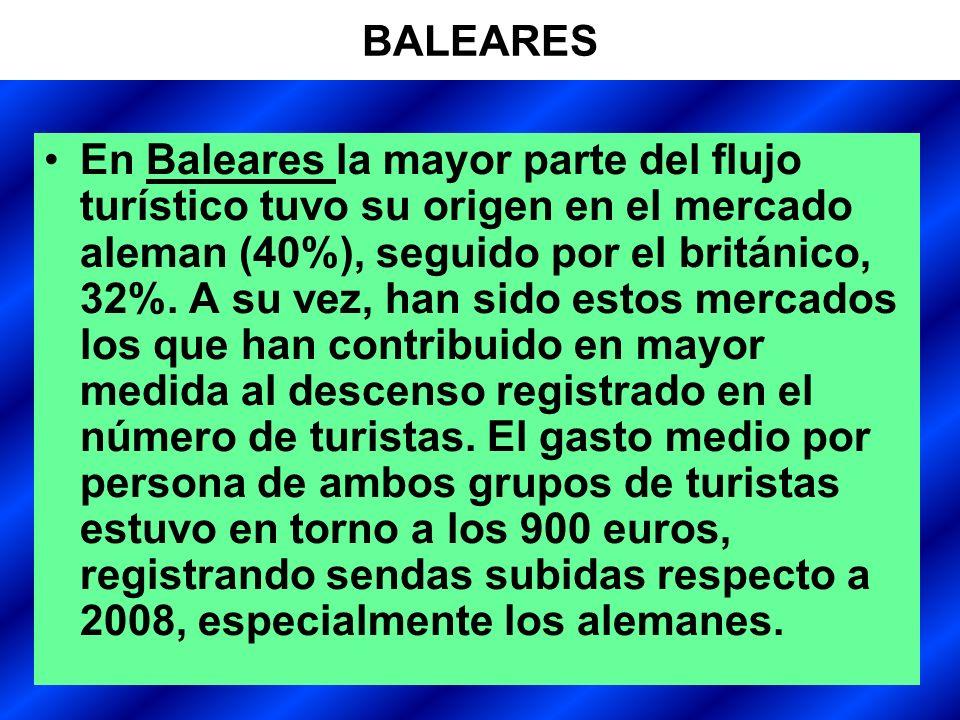 21 BALEARES En Baleares la mayor parte del flujo turístico tuvo su origen en el mercado aleman (40%), seguido por el británico, 32%.