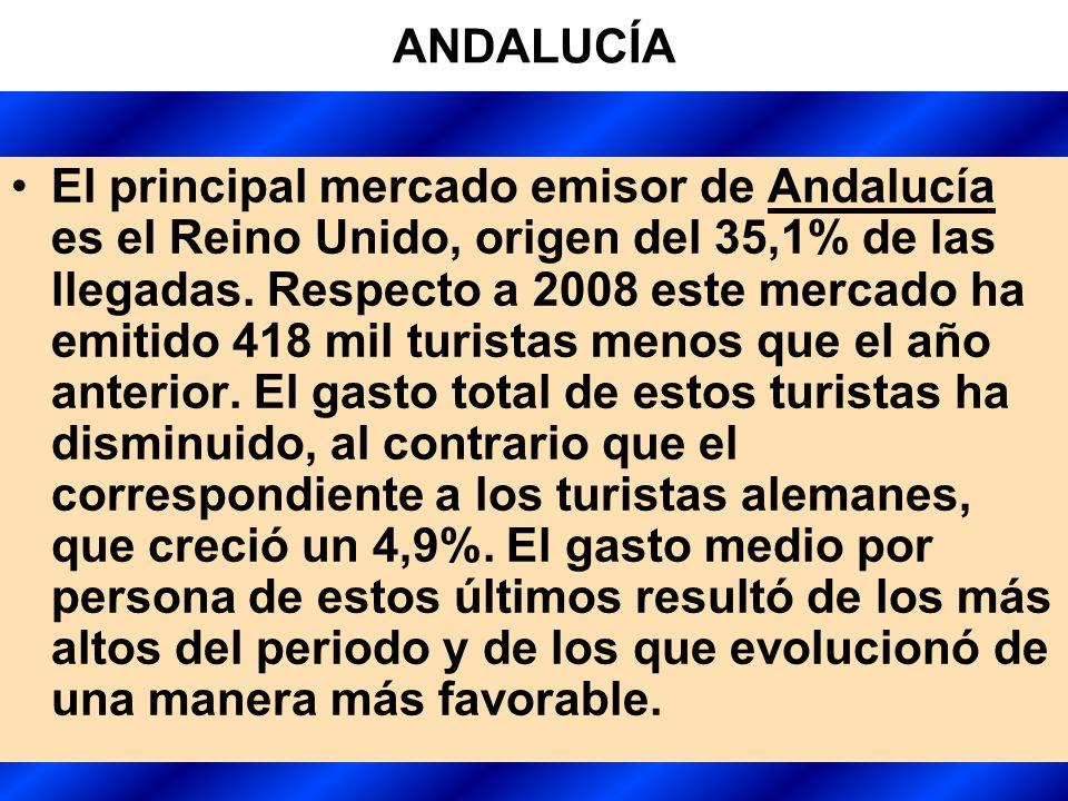 23 ANDALUCÍA El principal mercado emisor de Andalucía es el Reino Unido, origen del 35,1% de las llegadas.