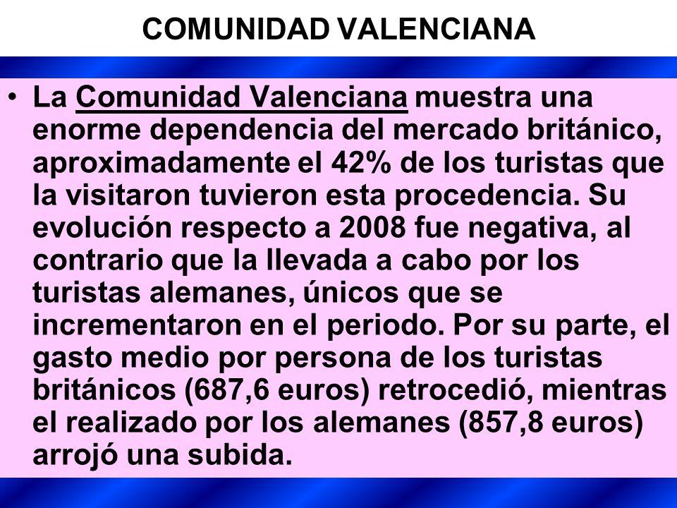 24 COMUNIDAD VALENCIANA La Comunidad Valenciana muestra una enorme dependencia del mercado británico, aproximadamente el 42% de los turistas que la visitaron tuvieron esta procedencia.