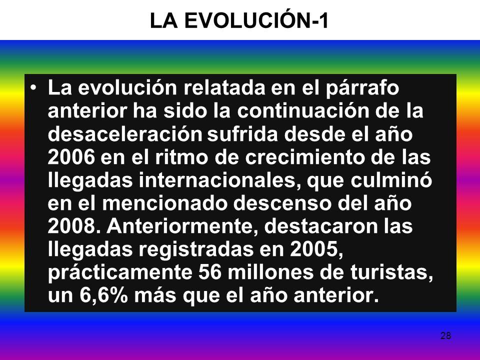 28 LA EVOLUCIÓN-1 La evolución relatada en el párrafo anterior ha sido la continuación de la desaceleración sufrida desde el año 2006 en el ritmo de crecimiento de las llegadas internacionales, que culminó en el mencionado descenso del año 2008.