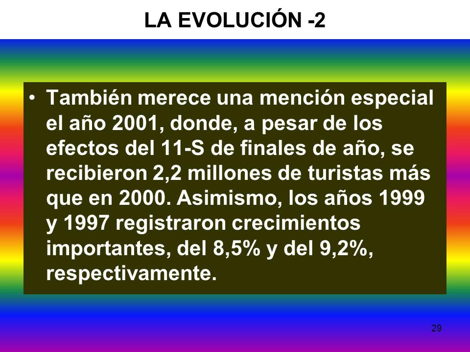 29 LA EVOLUCIÓN -2 También merece una mención especial el año 2001, donde, a pesar de los efectos del 11-S de finales de año, se recibieron 2,2 millones de turistas más que en 2000.