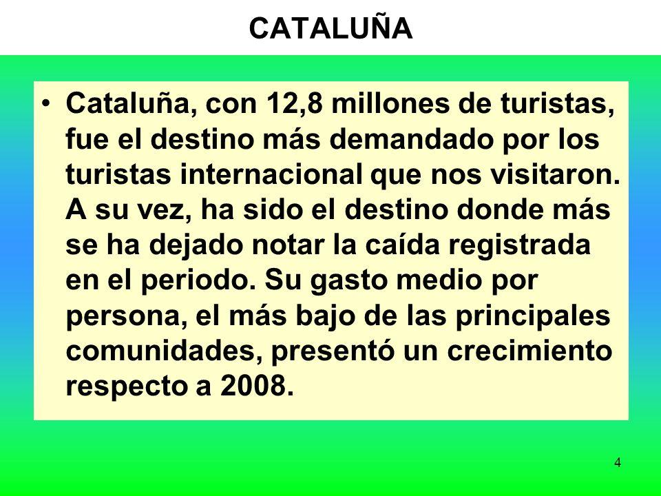 4 CATALUÑA Cataluña, con 12,8 millones de turistas, fue el destino más demandado por los turistas internacional que nos visitaron.