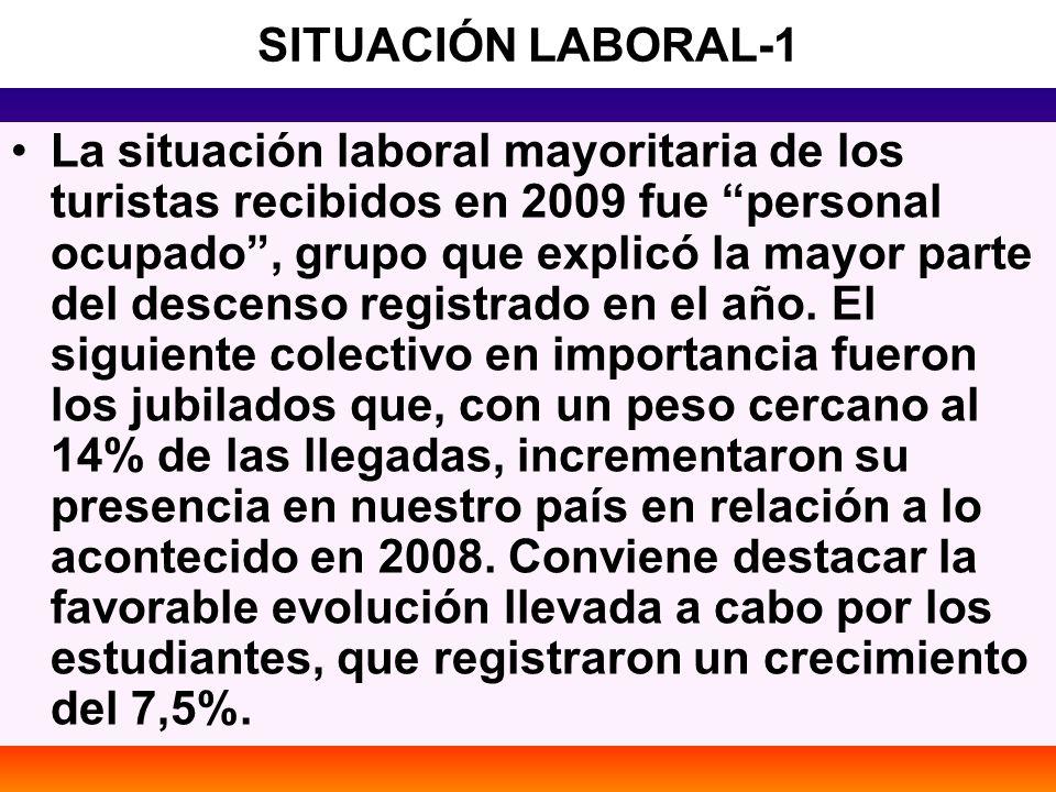 47 SITUACIÓN LABORAL-1 La situación laboral mayoritaria de los turistas recibidos en 2009 fue personal ocupado, grupo que explicó la mayor parte del descenso registrado en el año.