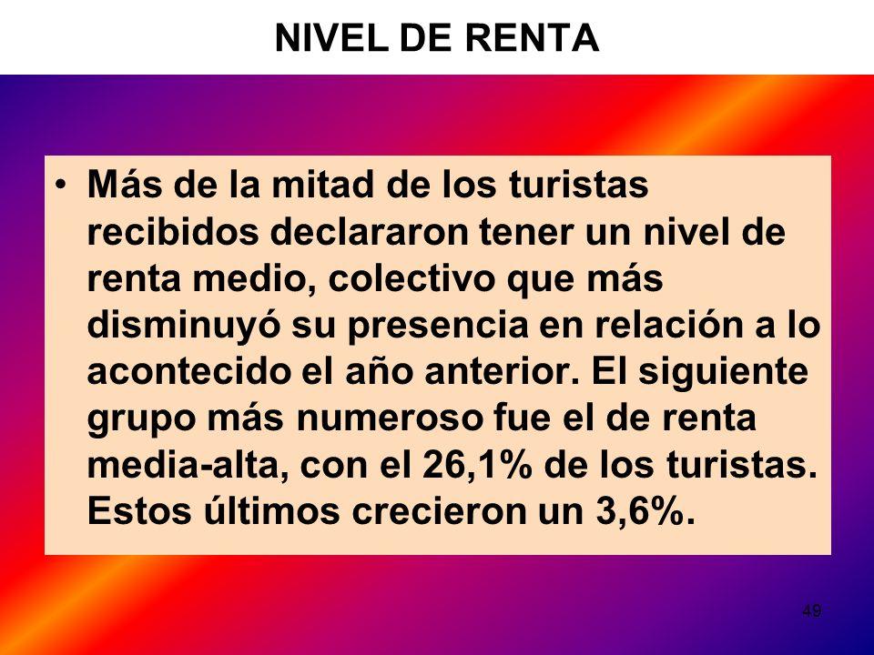 49 NIVEL DE RENTA Más de la mitad de los turistas recibidos declararon tener un nivel de renta medio, colectivo que más disminuyó su presencia en relación a lo acontecido el año anterior.