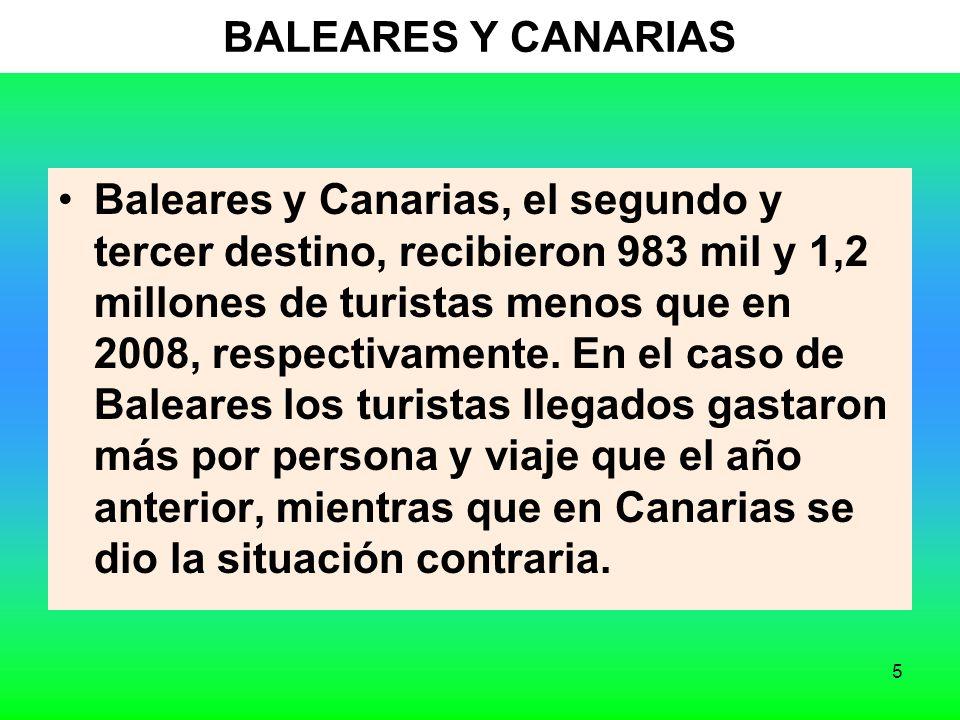 5 BALEARES Y CANARIAS Baleares y Canarias, el segundo y tercer destino, recibieron 983 mil y 1,2 millones de turistas menos que en 2008, respectivamente.