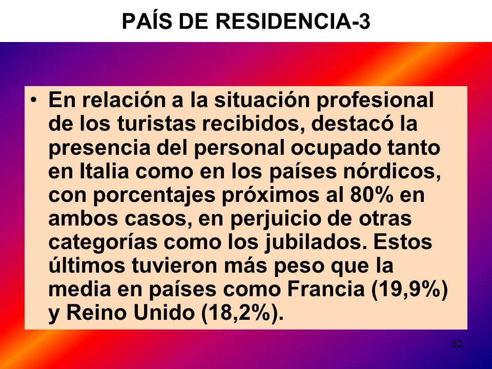 52 PAÍS DE RESIDENCIA-3 En relación a la situación profesional de los turistas recibidos, destacó la presencia del personal ocupado tanto en Italia como en los países nórdicos, con porcentajes próximos al 80% en ambos casos, en perjuicio de otras categorías como los jubilados.