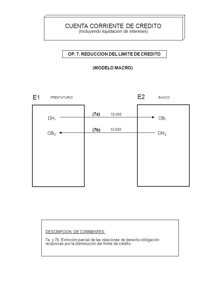 CUENTA CORRIENTE DE CREDITO (Incluyendo liquidación de intereses) (MODELO MACRO) E1 E2 PRESTATARIO BANCO (7b) (7a) DESCRIPCION DE CORRIENTES: 7a. y 7b
