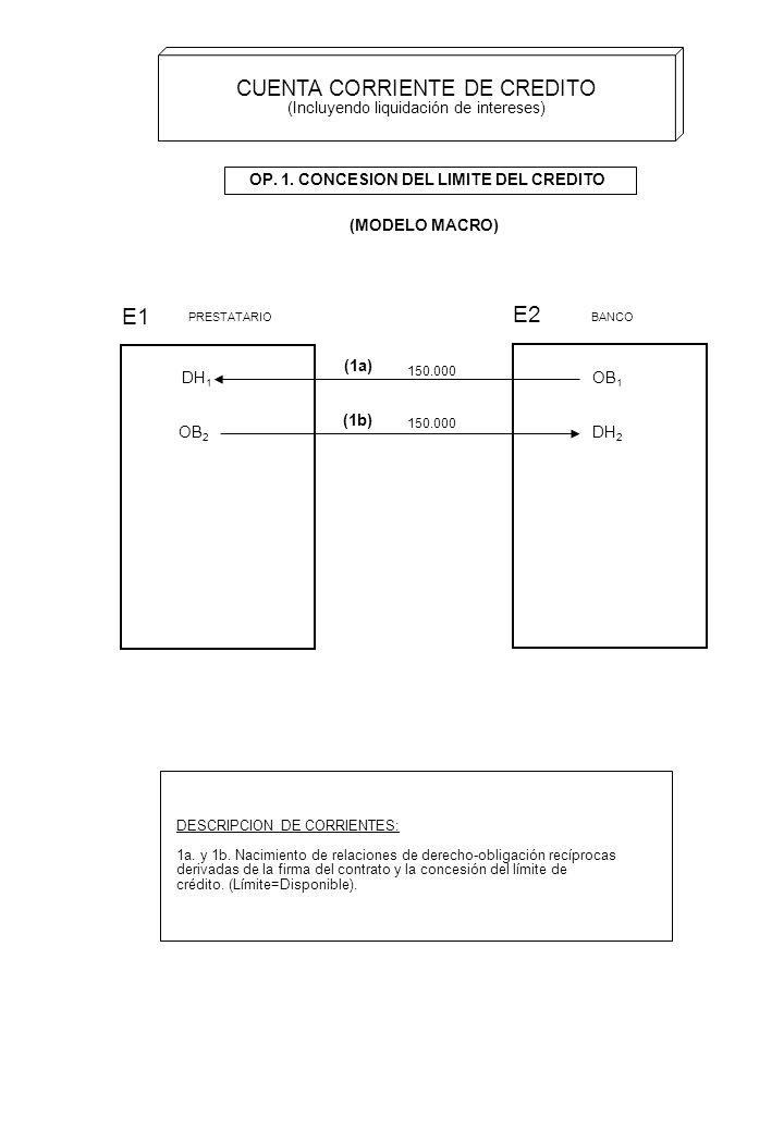 CUENTA CORRIENTE DE CREDITO (Incluyendo liquidación de intereses) (MODELO MACRO) E1 E2 PRESTATARIOBANCO (1a) (1b) DESCRIPCION DE CORRIENTES: 1a. y 1b.