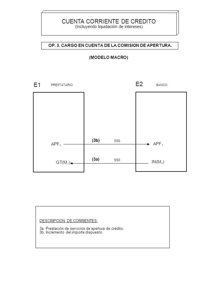 CUENTA CORRIENTE DE CREDITO (Incluyendo liquidación de intereses) (MODELO MACRO) E1 E2 PRESTATARIOBANCO APF 1 (3a) (3b) DESCRIPCION DE CORRIENTES: 3a.