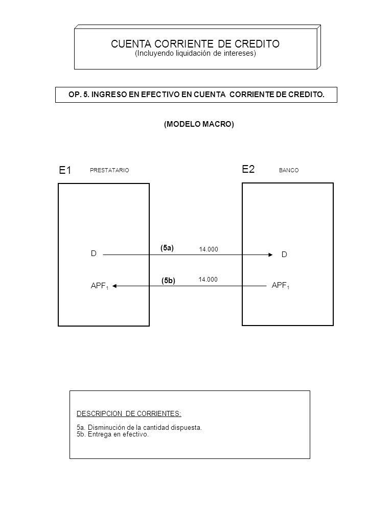 CUENTA CORRIENTE DE CREDITO (Incluyendo liquidación de intereses) (MODELO MACRO) E1 E2 PRESTATARIO BANCO APF 1 D D (5a) (5b) DESCRIPCION DE CORRIENTES
