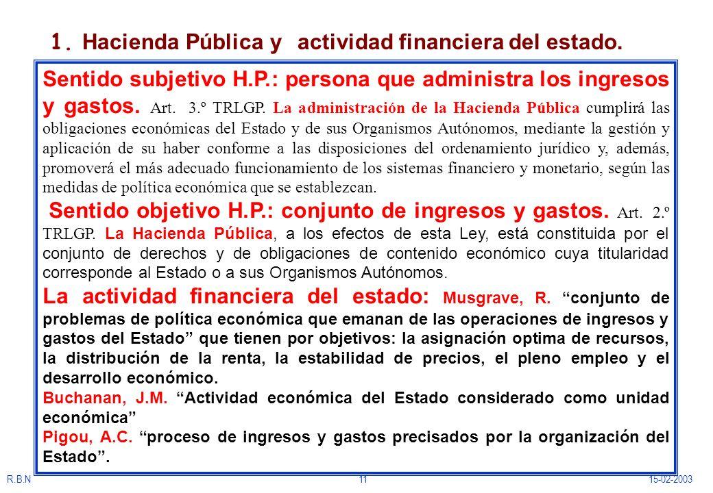 R.B.N1115-02-2003 1. Hacienda Pública y actividad financiera del estado. Sentido subjetivo H.P.: persona que administra los ingresos y gastos. Art. 3.