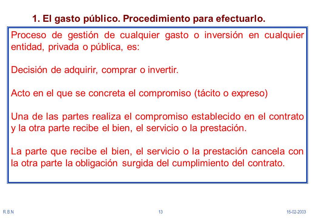 R.B.N1315-02-2003 1. El gasto público. Procedimiento para efectuarlo. Proceso de gestión de cualquier gasto o inversión en cualquier entidad, privada