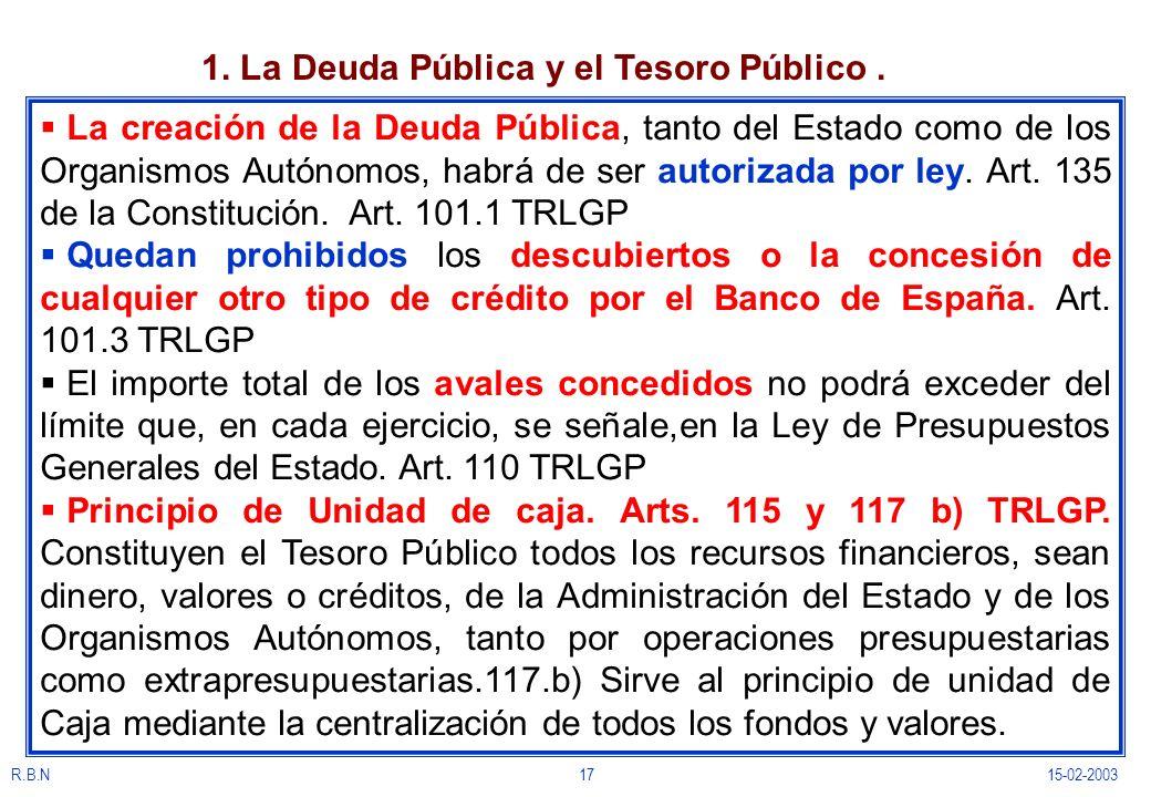 R.B.N1715-02-2003 1. La Deuda Pública y el Tesoro Público. La creación de la Deuda Pública, tanto del Estado como de los Organismos Autónomos, habrá d