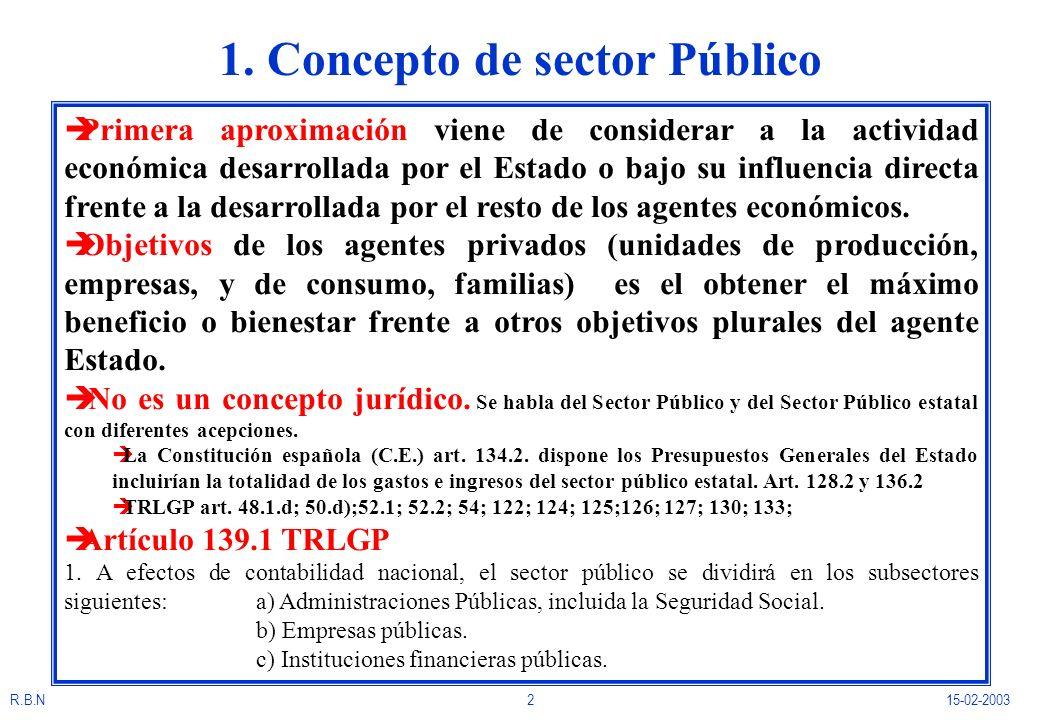 R.B.N215-02-2003 1. Concepto de sector Público èPrimera aproximación viene de considerar a la actividad económica desarrollada por el Estado o bajo su