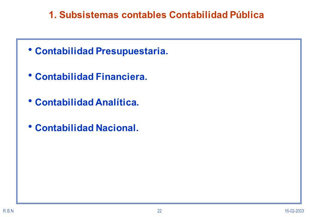 R.B.N2215-02-2003 1. Subsistemas contables Contabilidad Pública Contabilidad Presupuestaria. Contabilidad Financiera. Contabilidad Analítica. Contabil