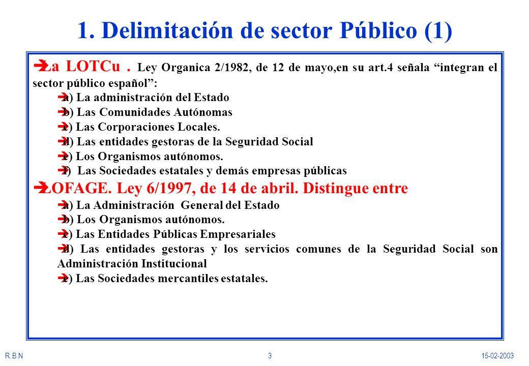 R.B.N315-02-2003 1. Delimitación de sector Público (1) èLa LOTCu. Ley Organica 2/1982, de 12 de mayo,en su art.4 señala integran el sector público esp
