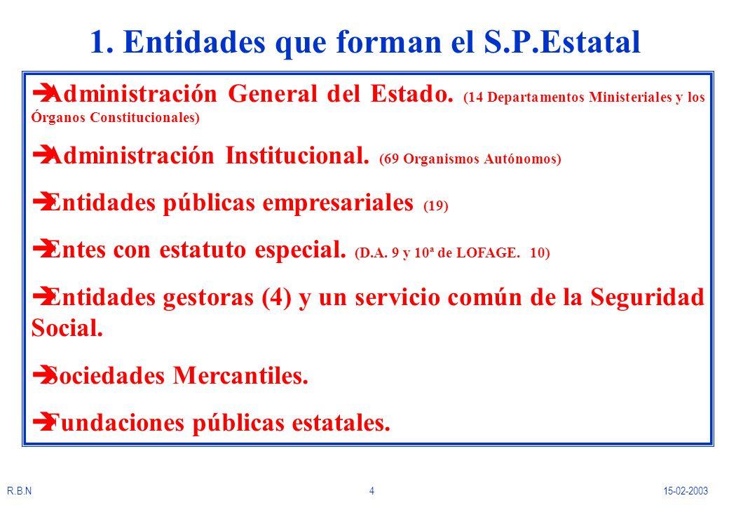 R.B.N415-02-2003 1. Entidades que forman el S.P.Estatal èAdministración General del Estado. (14 Departamentos Ministeriales y los Órganos Constitucion