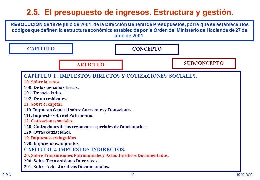 R.B.N4015-02-2003 2.5. El presupuesto de ingresos. Estructura y gestión. ARTÍCULO CAPÍTULO CONCEPTO SUBCONCEPTO RESOLUCIÓN de 18 de julio de 2001, de