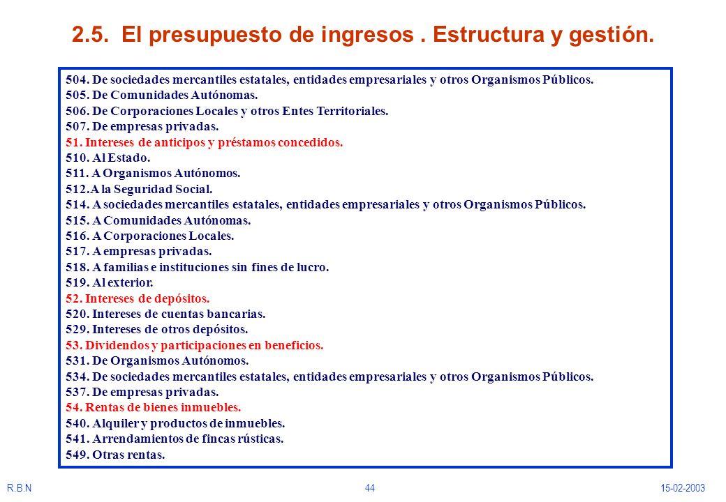 R.B.N4415-02-2003 2.5. El presupuesto de ingresos. Estructura y gestión. 504. De sociedades mercantiles estatales, entidades empresariales y otros Org