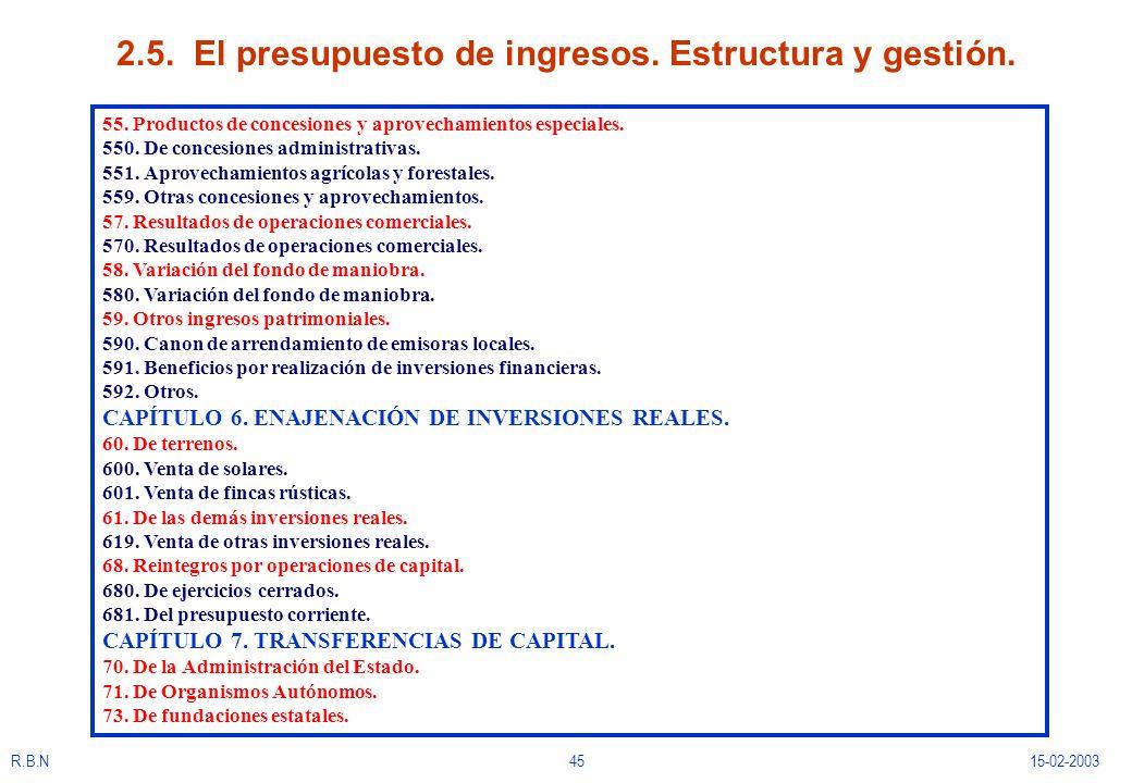 R.B.N4515-02-2003 2.5. El presupuesto de ingresos. Estructura y gestión. 55. Productos de concesiones y aprovechamientos especiales. 550. De concesion