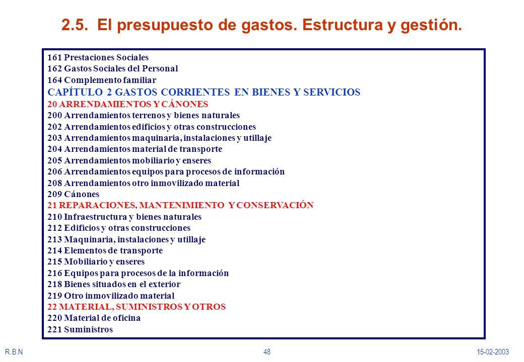 R.B.N4815-02-2003 2.5. El presupuesto de gastos. Estructura y gestión. 161 Prestaciones Sociales 162 Gastos Sociales del Personal 164 Complemento fami