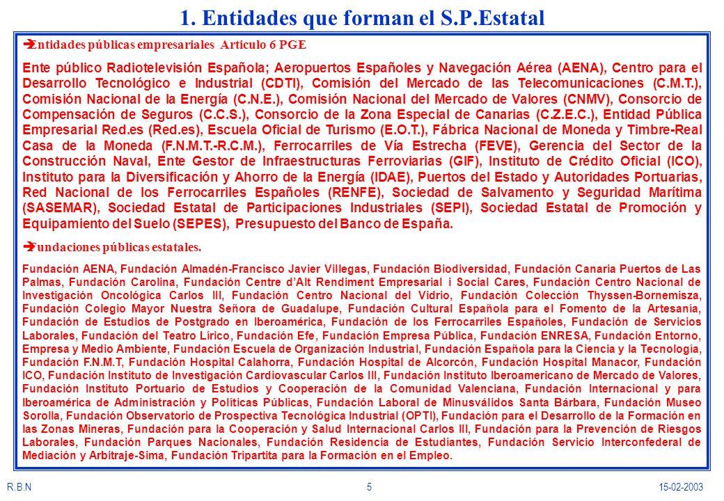 R.B.N515-02-2003 1. Entidades que forman el S.P.Estatal èEntidades públicas empresariales Articulo 6 PGE Ente público Radiotelevisión Española; Aeropu