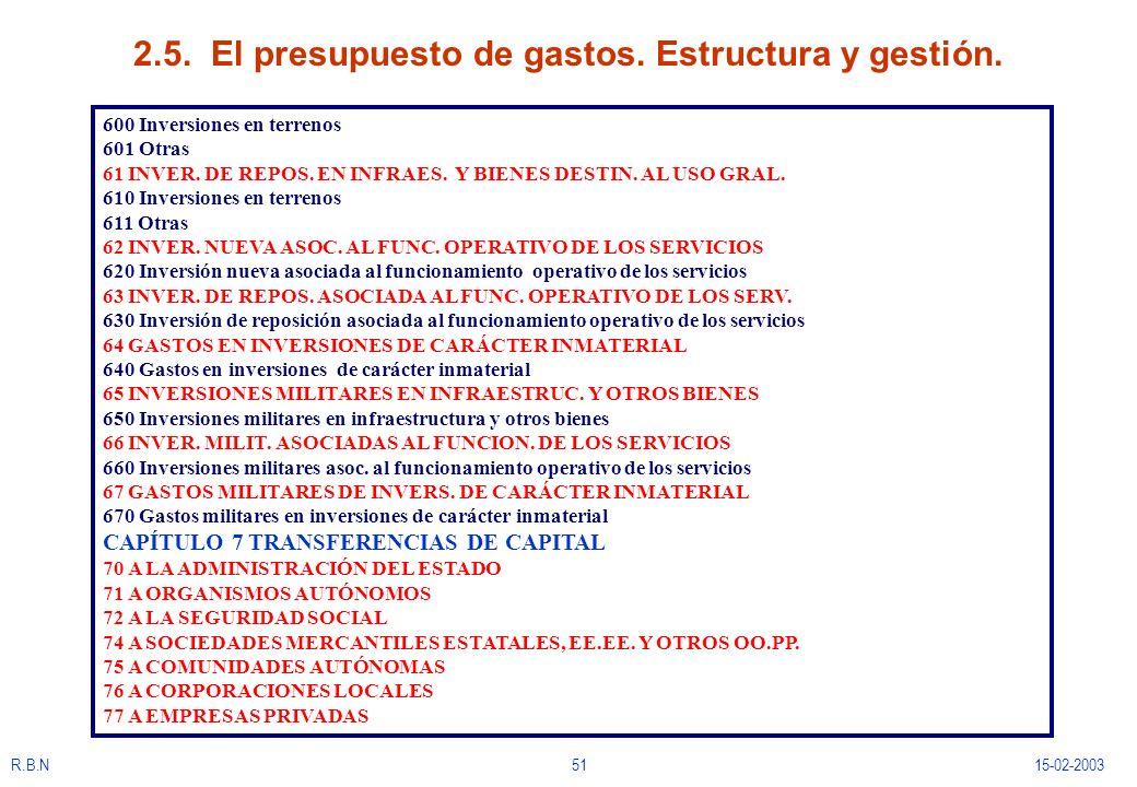 R.B.N5115-02-2003 2.5. El presupuesto de gastos. Estructura y gestión. 600 Inversiones en terrenos 601 Otras 61 INVER. DE REPOS. EN INFRAES. Y BIENES