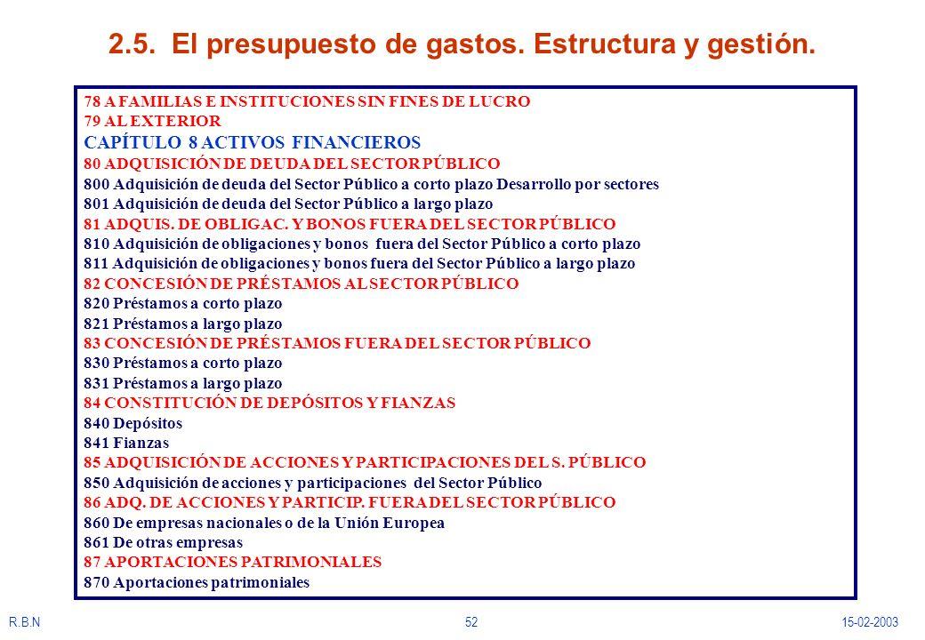 R.B.N5215-02-2003 2.5. El presupuesto de gastos. Estructura y gestión. 78 A FAMILIAS E INSTITUCIONES SIN FINES DE LUCRO 79 AL EXTERIOR CAPÍTULO 8 ACTI