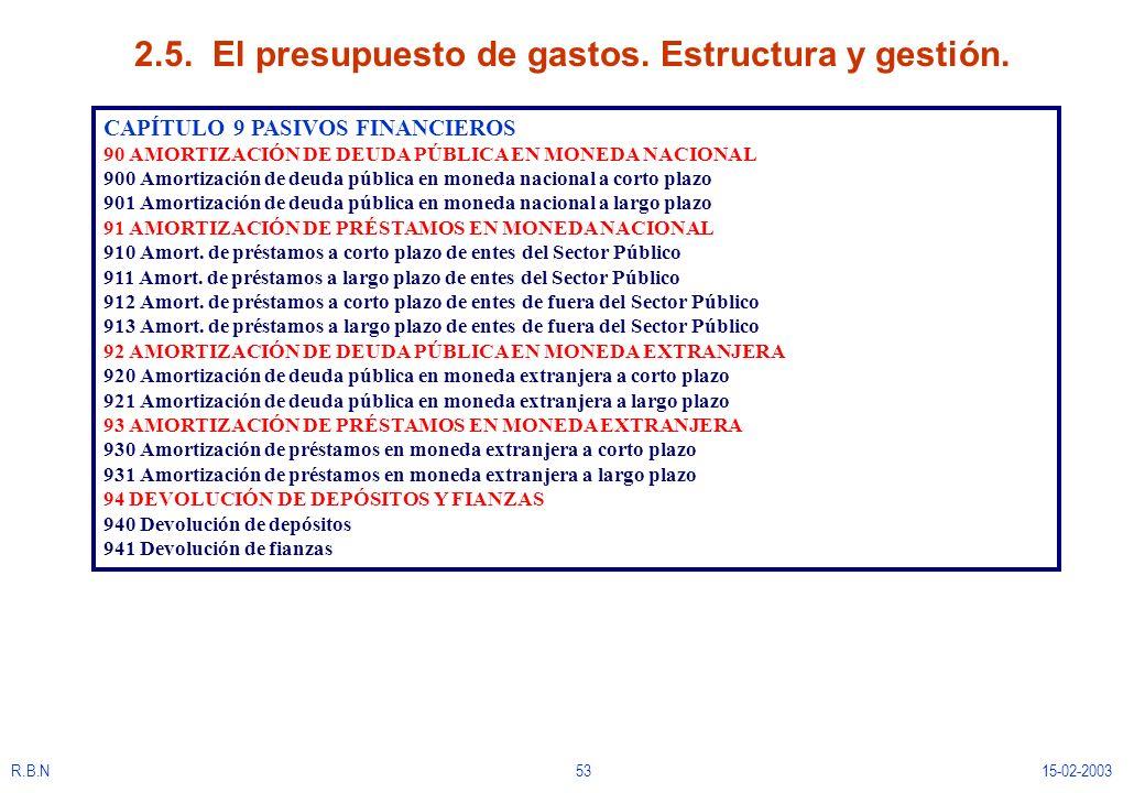 R.B.N5315-02-2003 2.5. El presupuesto de gastos. Estructura y gestión. CAPÍTULO 9 PASIVOS FINANCIEROS 90 AMORTIZACIÓN DE DEUDA PÚBLICA EN MONEDA NACIO