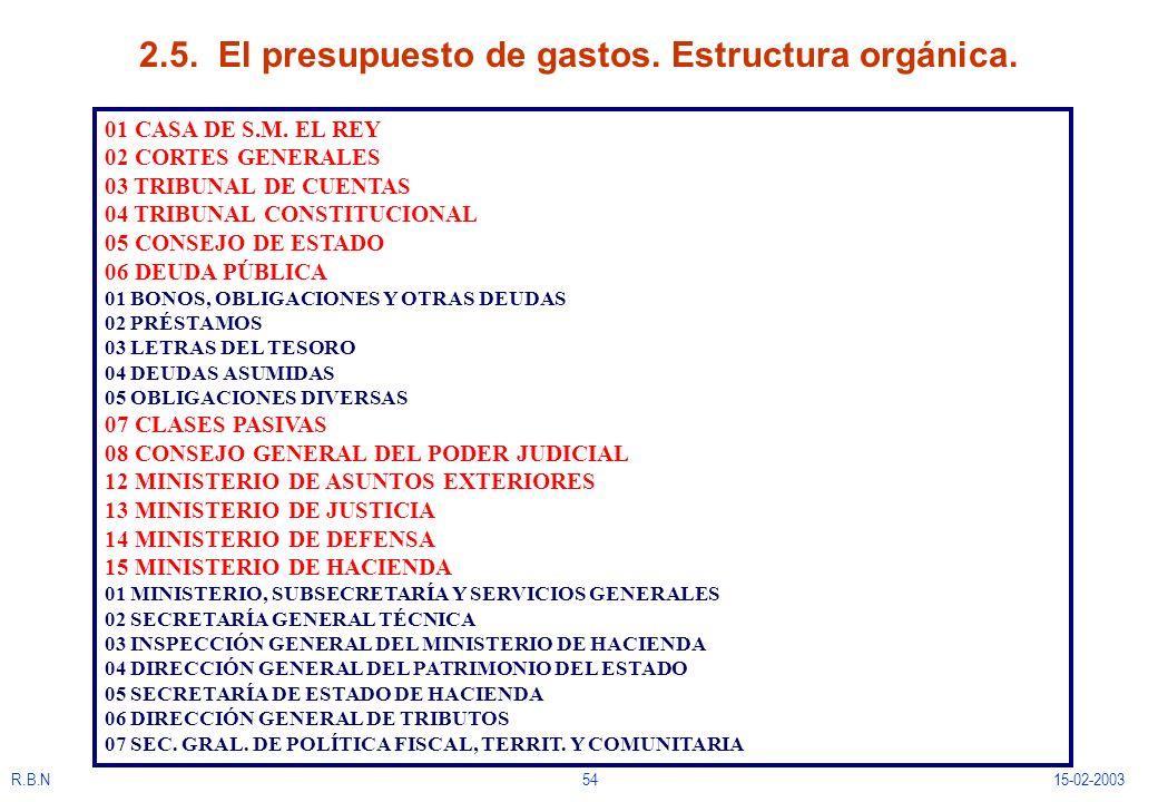 R.B.N5415-02-2003 2.5. El presupuesto de gastos. Estructura orgánica. 01 CASA DE S.M. EL REY 02 CORTES GENERALES 03 TRIBUNAL DE CUENTAS 04 TRIBUNAL CO
